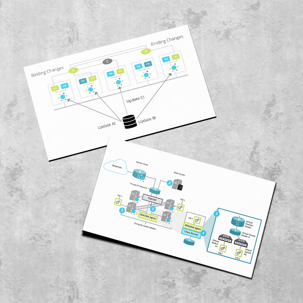TechDiagrams_Large